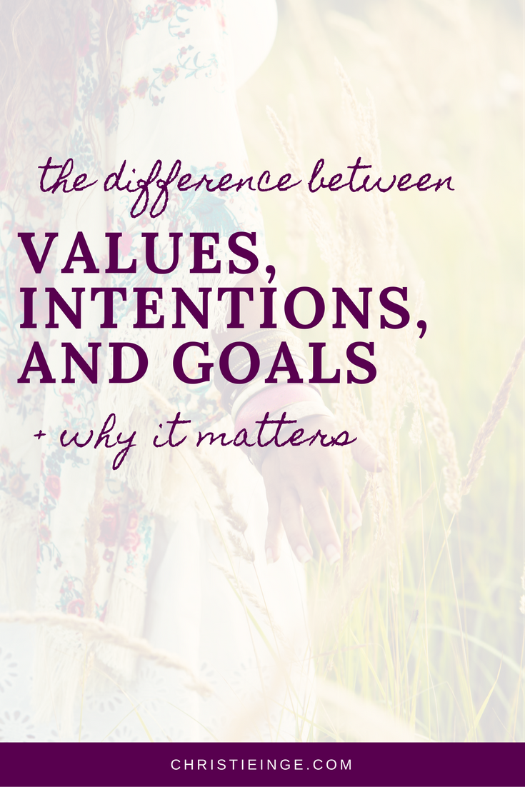 What is the difference between values and beliefs?